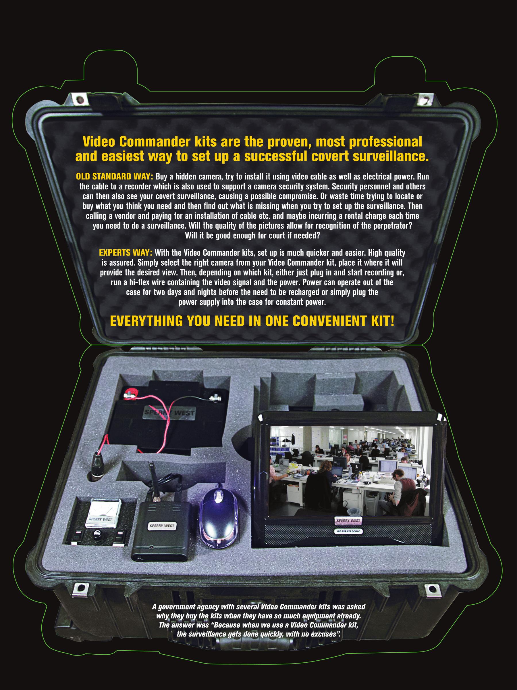 Commander Camera Lenses